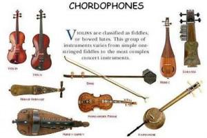 46 Nama Alat Musik Tradisional Indonesia Beserta Daerah Asalnya