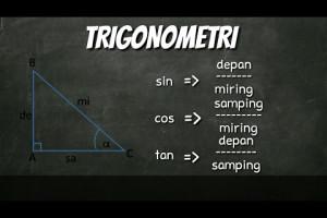 Tips Menghafal Rumus Rumus Trigonometri Dengan Cepat Dan Mudah