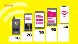Begini Perkembangan Internet dari Masa ke Masa, Sejak 1G Sampai yang Terbaru 5G
