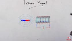 Belajar Cara Mengerjakan Soal Medan Magnet