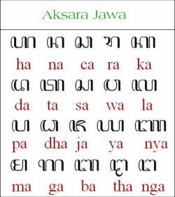 Belajar Aksara Jawa Lengkap Beserta Contoh