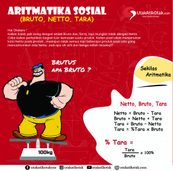 Aritmatika Sosial : Netto, Bruto, Tara dan Pembahasan Soal