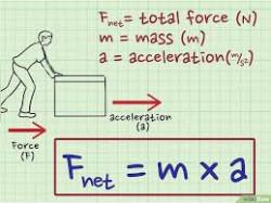 Cara Menghitung Rumus Percepatan Gaya Fisika