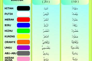 Kumpulan Kosa Kata Bahasa Arab Untuk Nama Nama Warna