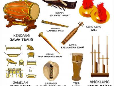 10 Alat Musik Tradisional