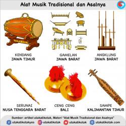 Alat Musik Tradisional dan Asal Daerahnya