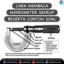 Cara Membaca Mikrometer Sekrup Lengkap dengan Contoh Soal