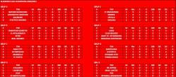 Update Klasemen Liga Champions Usai Matchday Pertama