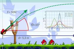 Rumus Gerak Parabola atau Gerak Peluru
