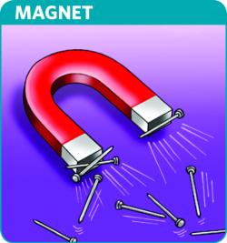 Jenis-Jenis Magnet Didalam Ilmu Fisika