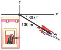 Resultan Vektor Fisika (SMA)