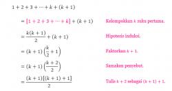 Kumpulan Contoh Soal Induksi Matematika