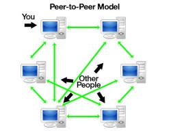 Manfaat Dari Jaringan Peer To Peer (P2P)