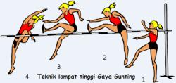 Teknik Lompat Tinggi Gaya Gunting (scissors)