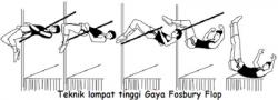 Teknik Lompat Tinggi Gaya Fosbury Flop